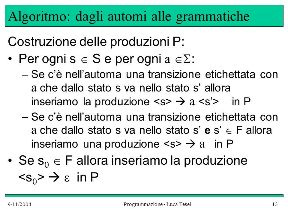 9/11/2004Programmazione - Luca Tesei13 Algoritmo: dagli automi alle grammatiche Costruzione delle produzioni P: Per ogni s S e per ogni a : –Se cè nel
