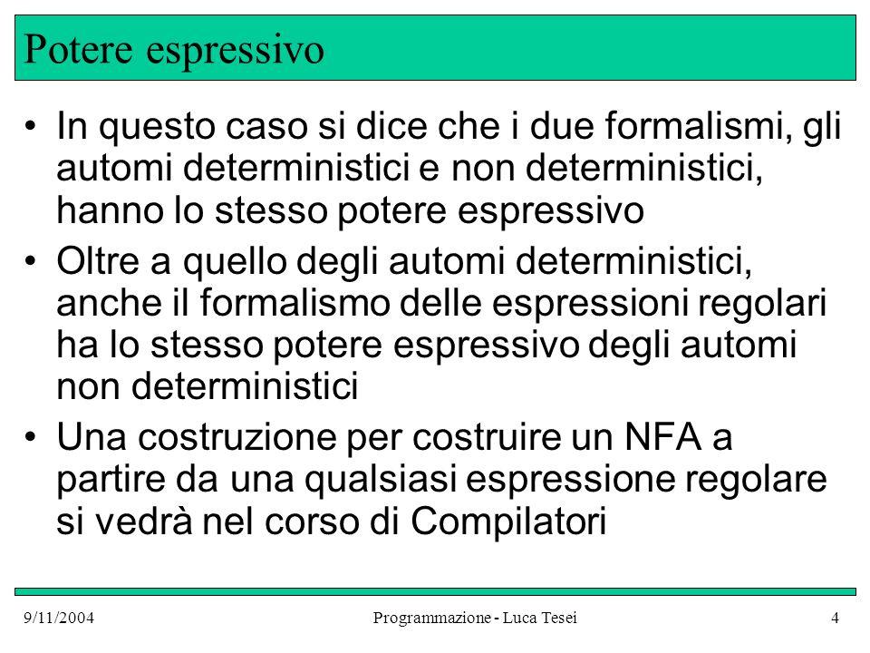 9/11/2004Programmazione - Luca Tesei5 Linguaggi Regolari La classe dei linguaggi regolari può essere quindi specificata equivalentemente con tre tipi diversi di formalismi: –Automi non deterministici (NFA) –Automi deterministici (DFA) –Espressioni Regolari Questi tre formalismi hanno tutti lo stesso potere espressivo