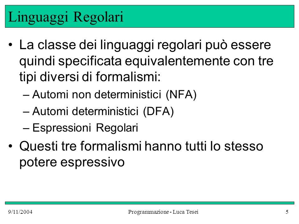 9/11/2004Programmazione - Luca Tesei5 Linguaggi Regolari La classe dei linguaggi regolari può essere quindi specificata equivalentemente con tre tipi