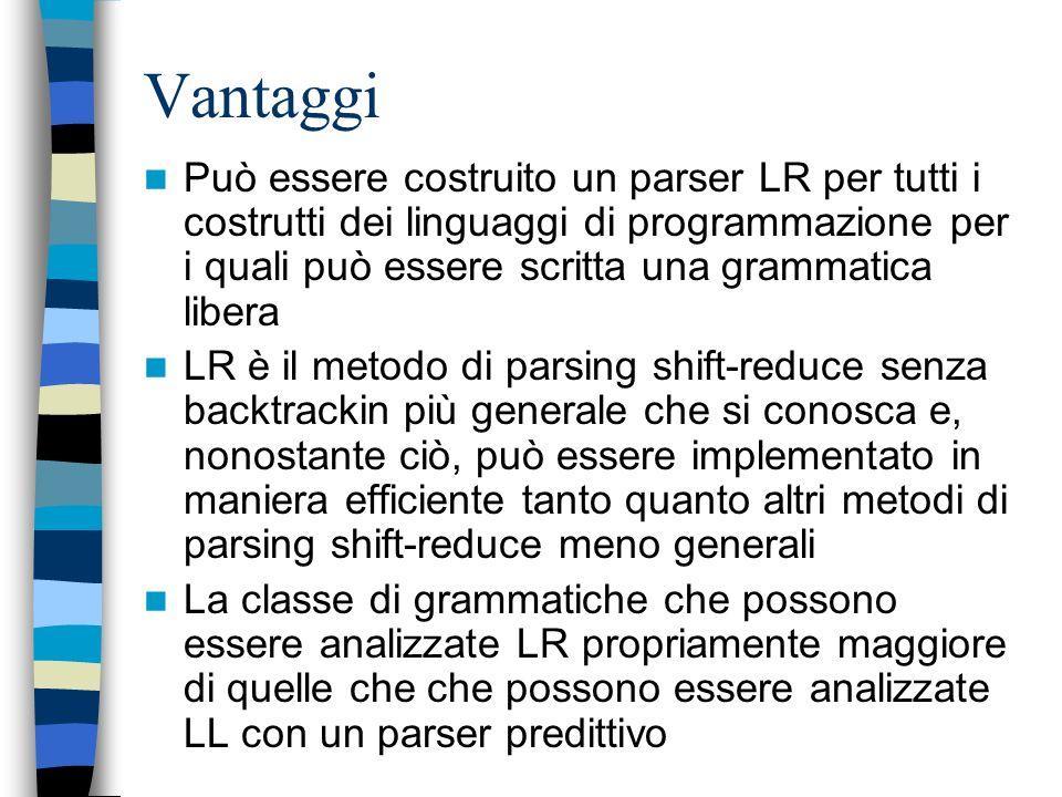 LR parsing Introduciamo un metodo di parsing bottom- up efficiente che può essere usato per unampia classe di grammatiche libere LR(k) parsing: –L ind