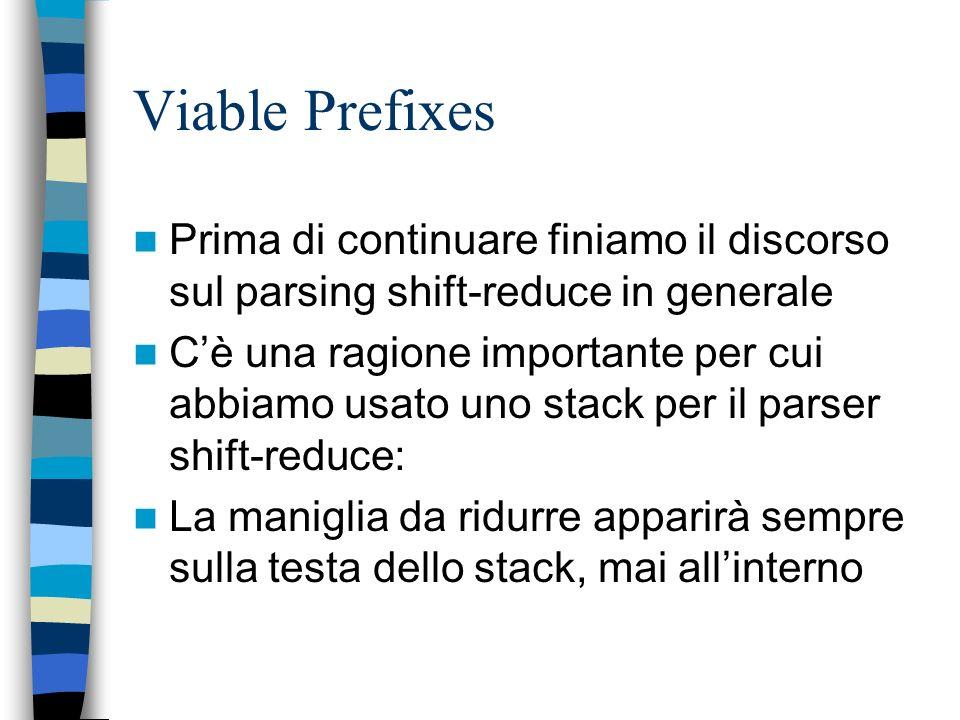 Bottom-up Parsing Viable Prefixes, conflitti e formato delle tabelle per il parsing LR