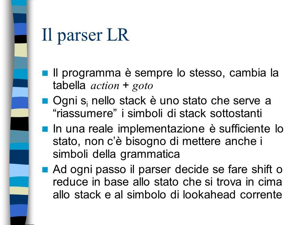 Il parser LR INPUT a 1... a i... a n $ STACK s m X m s m-1 X m-1.... s 0 Programma di Parsing LR Output action goto