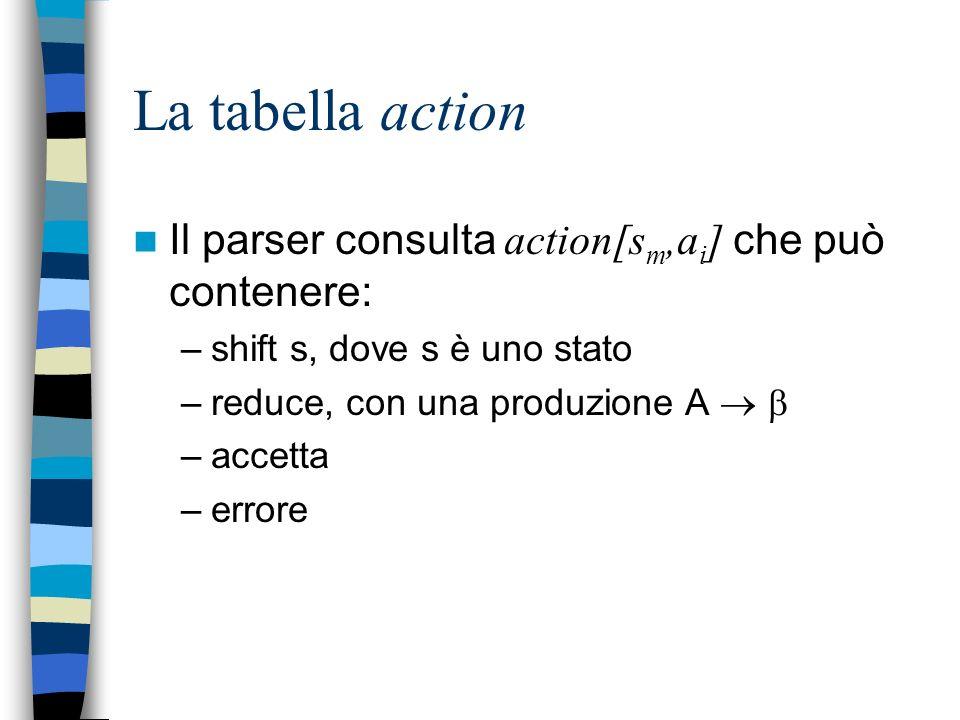 Il parser LR Il programma è sempre lo stesso, cambia la tabella action + goto Ogni s i nello stack è uno stato che serve a riassumere i simboli di sta