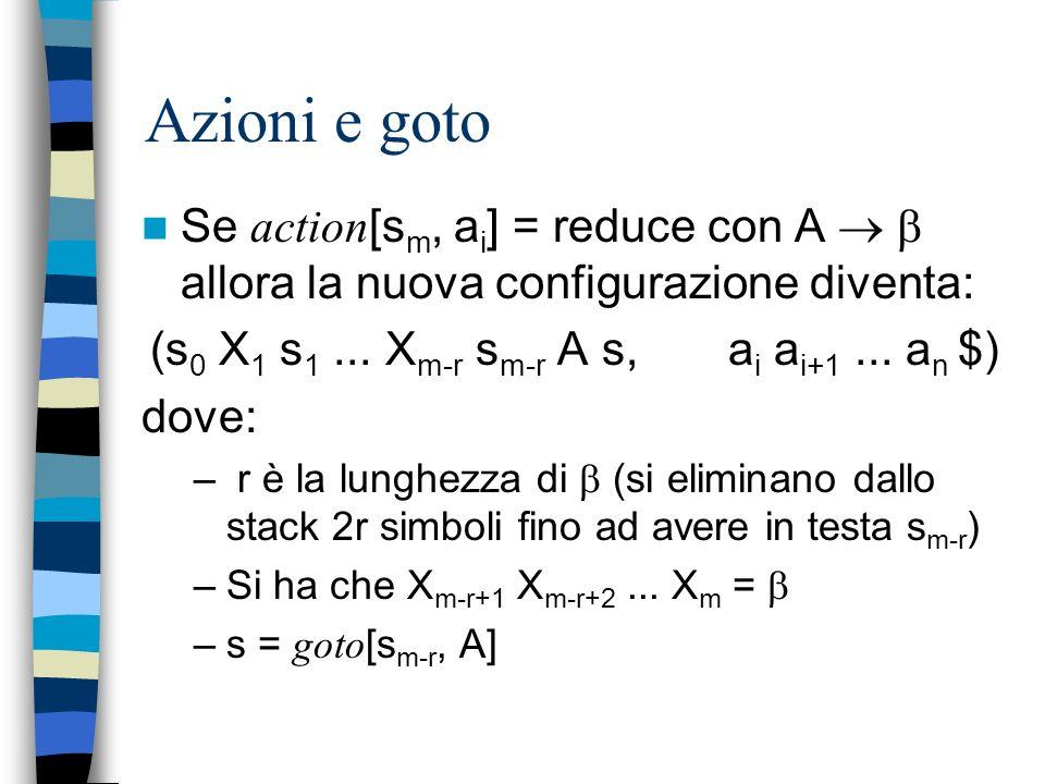 Azioni e goto Se action [s m,a i ]= shift s allora il parser mette il simbolo a i sullo stack Per arrivare ad una configurazione corretta il parser de