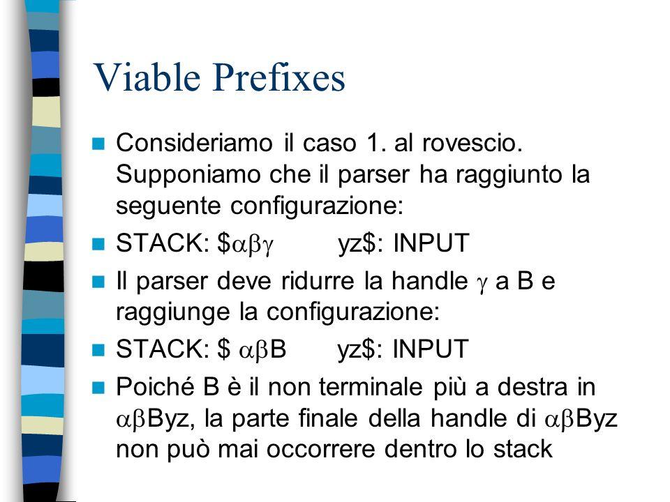 Viable Prefixes Consideriamo le possibili forme di due passi successivi in una derivazione rightmost: 1. S * rm Az rm Byz rm yz A è dapprima riscritto