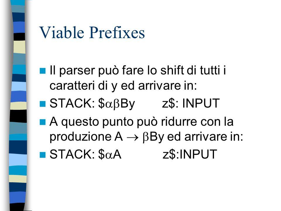 Viable Prefixes Consideriamo il caso 1. al rovescio. Supponiamo che il parser ha raggiunto la seguente configurazione: STACK: $ yz$: INPUT Il parser d
