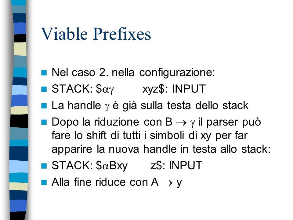 Viable Prefixes Il parser può fare lo shift di tutti i caratteri di y ed arrivare in: STACK: $ By z$: INPUT A questo punto può ridurre con la produzio