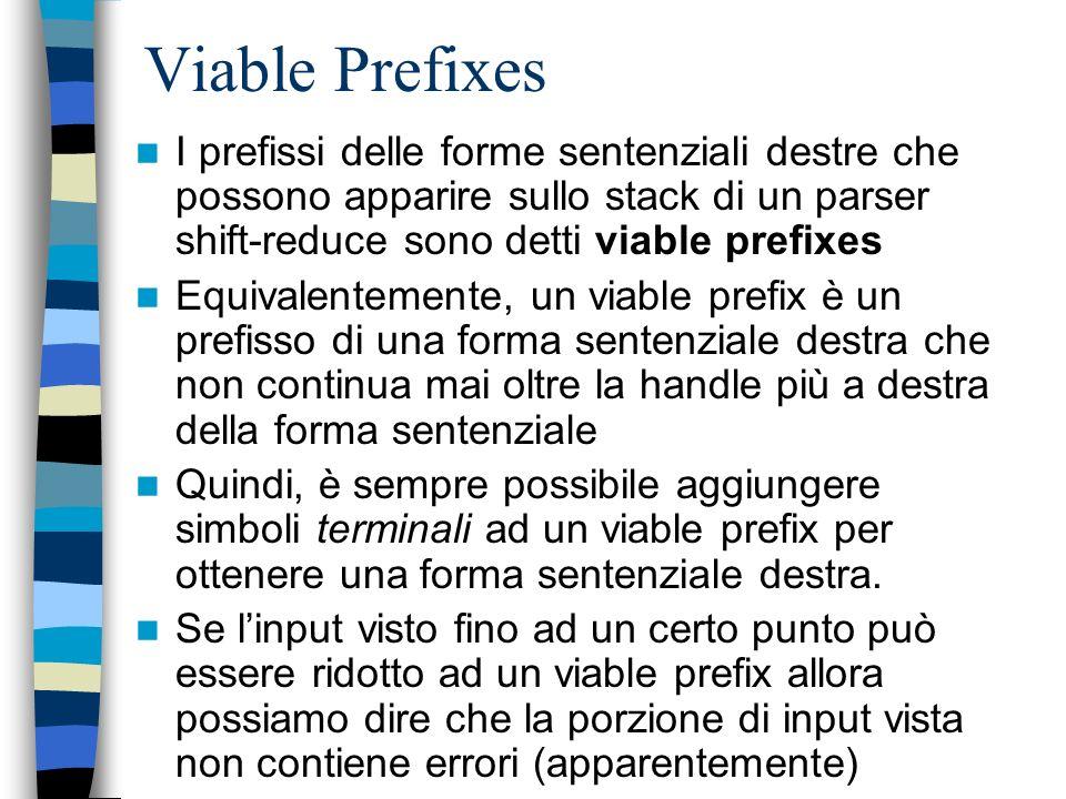 Viable Prefixes In entrambi i casi il parser deve fare lo shift di zero o più terminali dellinput per fare apparire sulla testa dello stack la prossim
