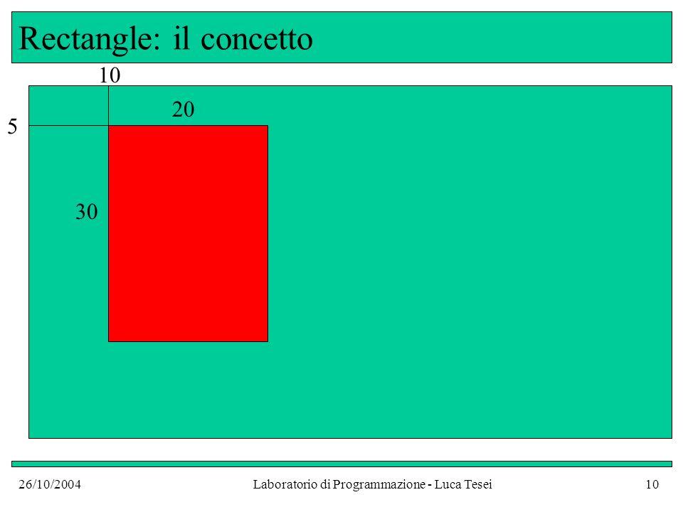 26/10/2004Laboratorio di Programmazione - Luca Tesei10 Rectangle: il concetto 10 5 20 30