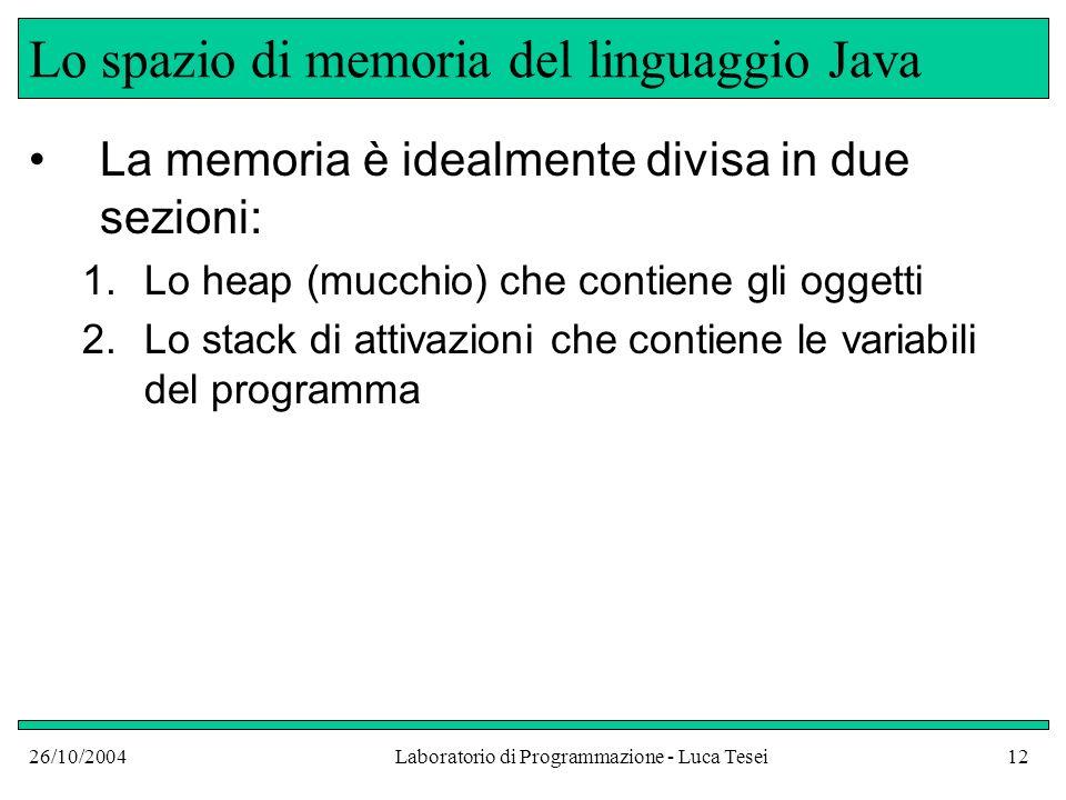 26/10/2004Laboratorio di Programmazione - Luca Tesei12 Lo spazio di memoria del linguaggio Java La memoria è idealmente divisa in due sezioni: 1.Lo heap (mucchio) che contiene gli oggetti 2.Lo stack di attivazioni che contiene le variabili del programma