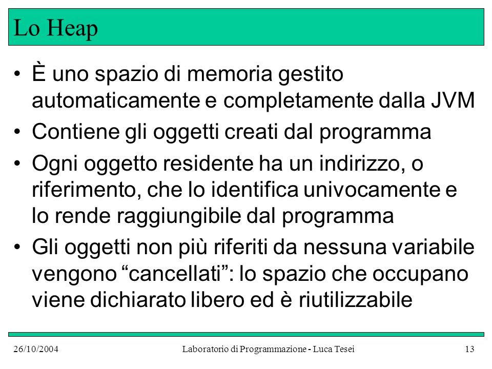 26/10/2004Laboratorio di Programmazione - Luca Tesei13 Lo Heap È uno spazio di memoria gestito automaticamente e completamente dalla JVM Contiene gli