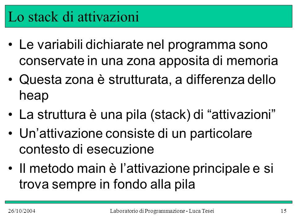26/10/2004Laboratorio di Programmazione - Luca Tesei15 Lo stack di attivazioni Le variabili dichiarate nel programma sono conservate in una zona appos