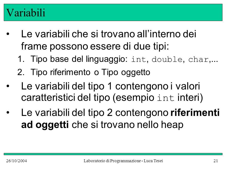 26/10/2004Laboratorio di Programmazione - Luca Tesei21 Variabili Le variabili che si trovano allinterno dei frame possono essere di due tipi: 1.Tipo base del linguaggio: int, double, char,...