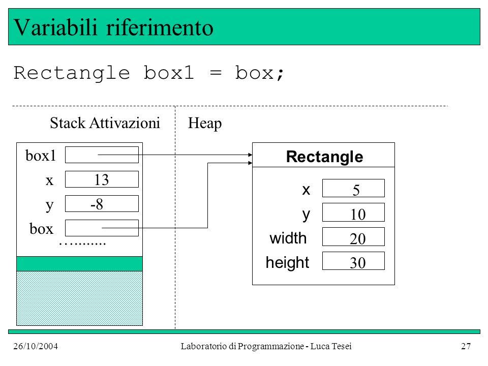 26/10/2004Laboratorio di Programmazione - Luca Tesei27 Variabili riferimento Rectangle box1 = box; …........ x y box 13 -8 Rectangle x y width height