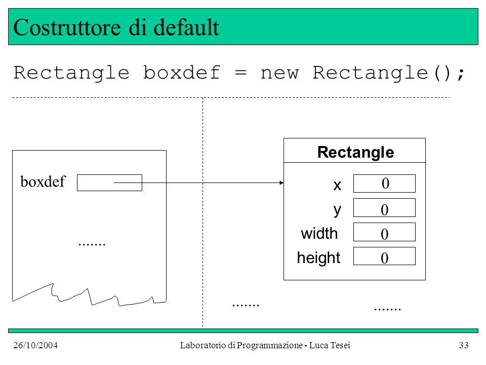 26/10/2004Laboratorio di Programmazione - Luca Tesei33 Costruttore di default Rectangle boxdef = new Rectangle(); boxdef Rectangle x y width height 0