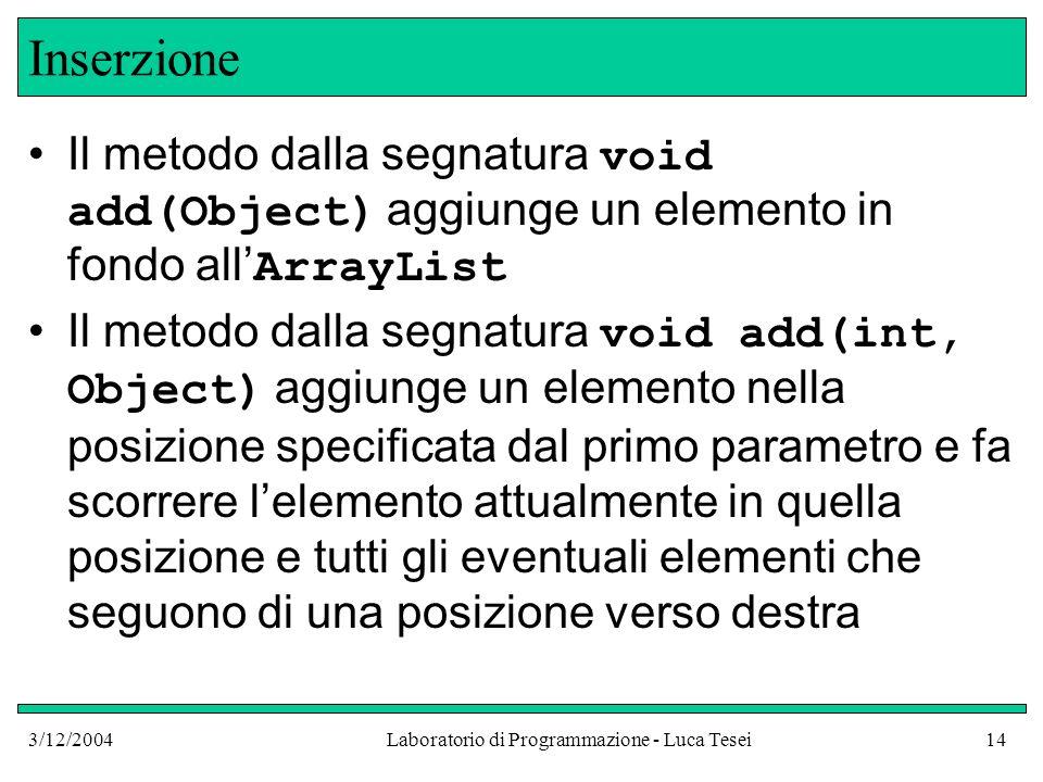 3/12/2004Laboratorio di Programmazione - Luca Tesei14 Inserzione Il metodo dalla segnatura void add(Object) aggiunge un elemento in fondo all ArrayLis