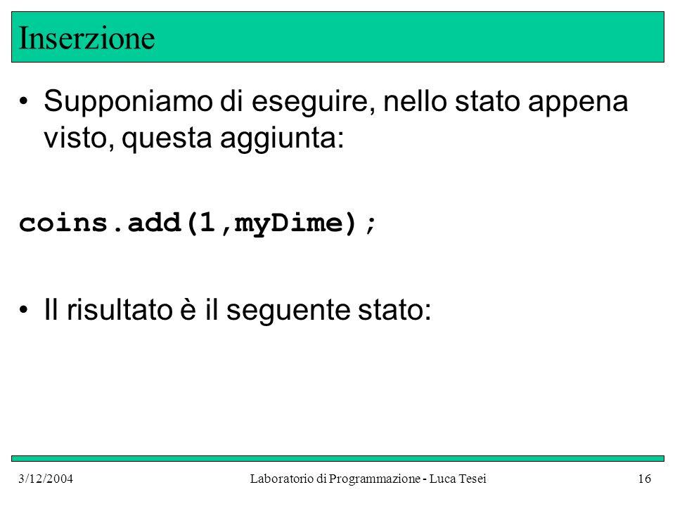 3/12/2004Laboratorio di Programmazione - Luca Tesei16 Inserzione Supponiamo di eseguire, nello stato appena visto, questa aggiunta: coins.add(1,myDime