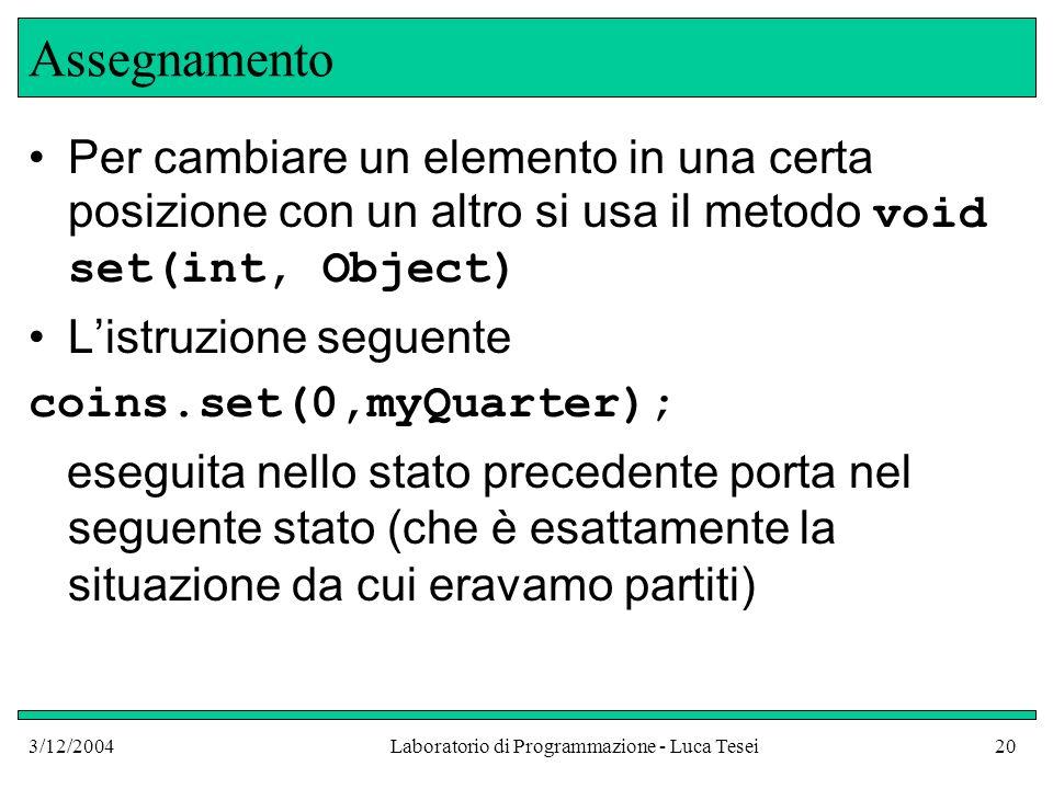 3/12/2004Laboratorio di Programmazione - Luca Tesei20 Assegnamento Per cambiare un elemento in una certa posizione con un altro si usa il metodo void