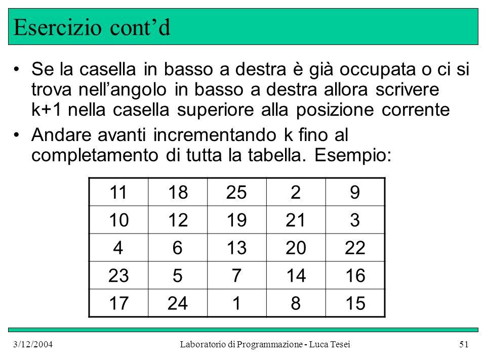 3/12/2004Laboratorio di Programmazione - Luca Tesei51 Esercizio contd Se la casella in basso a destra è già occupata o ci si trova nellangolo in basso