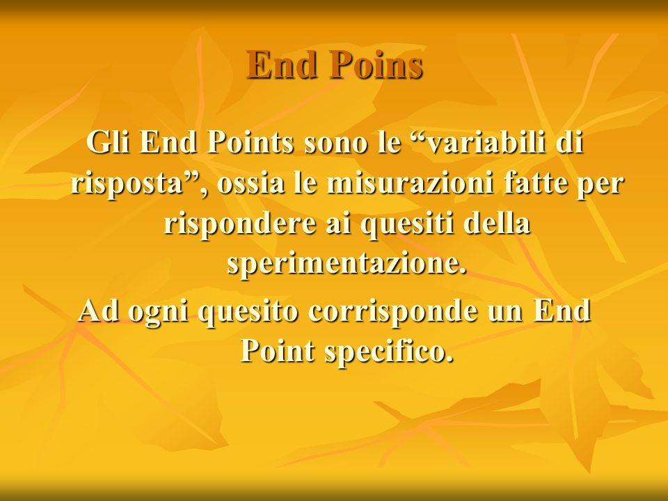 End Poins Gli End Points sono le variabili di risposta, ossia le misurazioni fatte per rispondere ai quesiti della sperimentazione. Ad ogni quesito co
