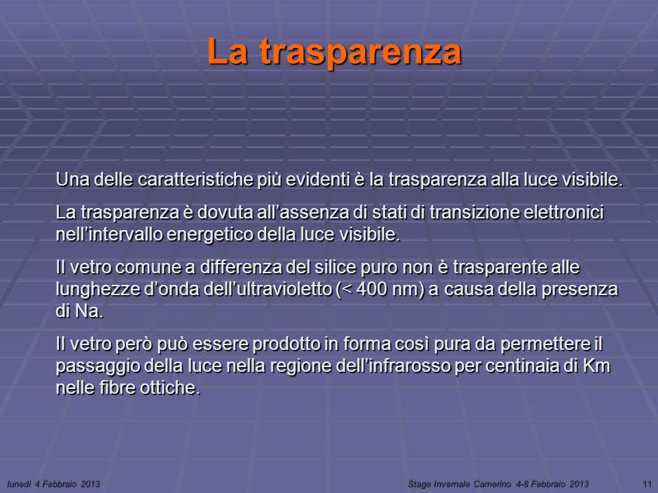 lunedì 4 Febbraio 2013Stage Invernale Camerino 4-8 Febbraio 201311 La trasparenza Una delle caratteristiche più evidenti è la trasparenza alla luce vi