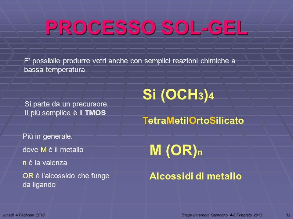 lunedì 4 Febbraio 2013Stage Invernale Camerino 4-8 Febbraio 201312 PROCESSO SOL-GEL E possibile produrre vetri anche con semplici reazioni chimiche a bassa temperatura Si parte da un precursore.