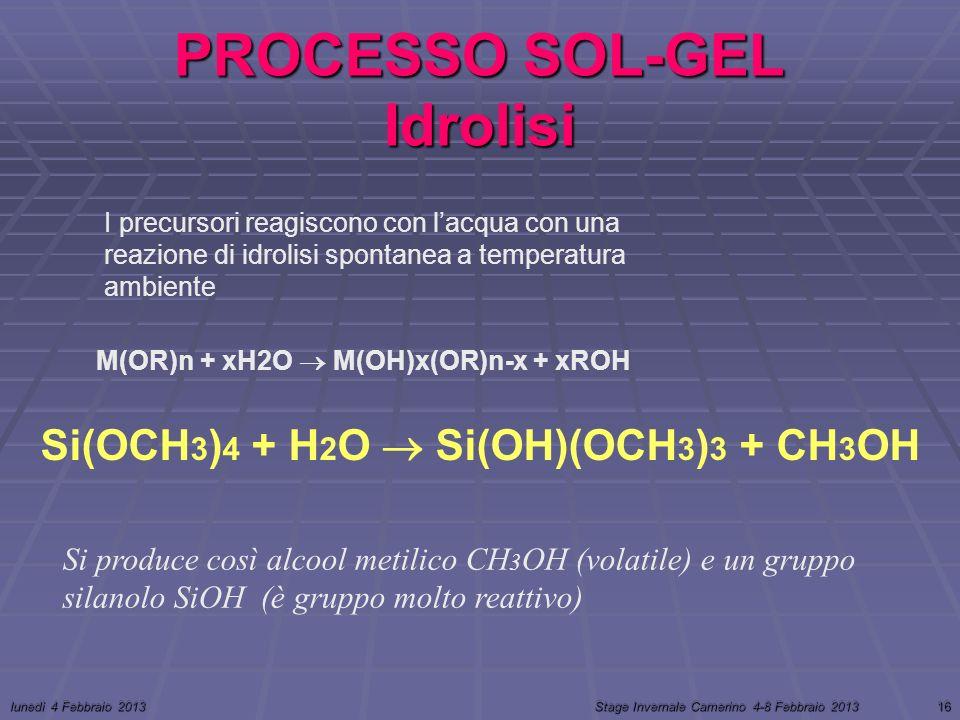 lunedì 4 Febbraio 2013Stage Invernale Camerino 4-8 Febbraio 201316 PROCESSO SOL-GEL Idrolisi I precursori reagiscono con lacqua con una reazione di idrolisi spontanea a temperatura ambiente Si produce così alcool metilico CH 3 OH (volatile) e un gruppo silanolo SiOH (è gruppo molto reattivo) M(OR)n + xH2O M(OH)x(OR)n-x + xROH Si(OCH 3 ) 4 + H 2 O Si(OH)(OCH 3 ) 3 + CH 3 OH