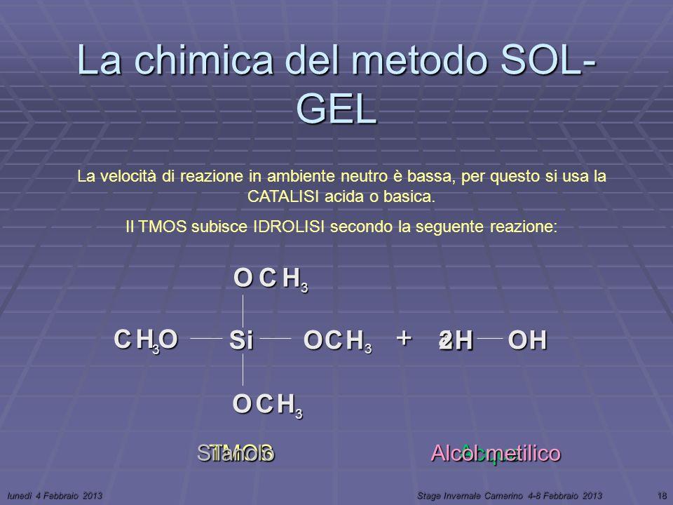 lunedì 4 Febbraio 2013Stage Invernale Camerino 4-8 Febbraio 201318 La chimica del metodo SOL- GEL TMOS Si + H HO La velocità di reazione in ambiente neutro è bassa, per questo si usa la CATALISI acida o basica.
