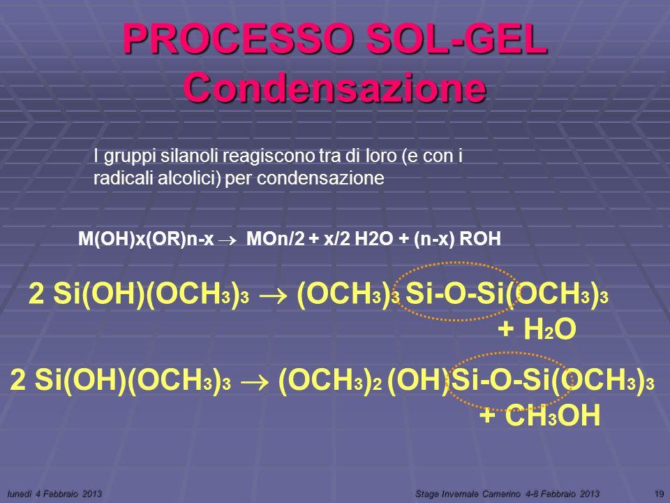 lunedì 4 Febbraio 2013Stage Invernale Camerino 4-8 Febbraio 201319 PROCESSO SOL-GEL Condensazione I gruppi silanoli reagiscono tra di loro (e con i radicali alcolici) per condensazione M(OH)x(OR)n-x MOn/2 + x/2 H2O + (n-x) ROH 2 Si(OH)(OCH 3 ) 3 (OCH 3 ) 3 Si-O-Si(OCH 3 ) 3 + H 2 O 2 Si(OH)(OCH 3 ) 3 (OCH 3 ) 2 (OH)Si-O-Si(OCH 3 ) 3 + CH 3 OH