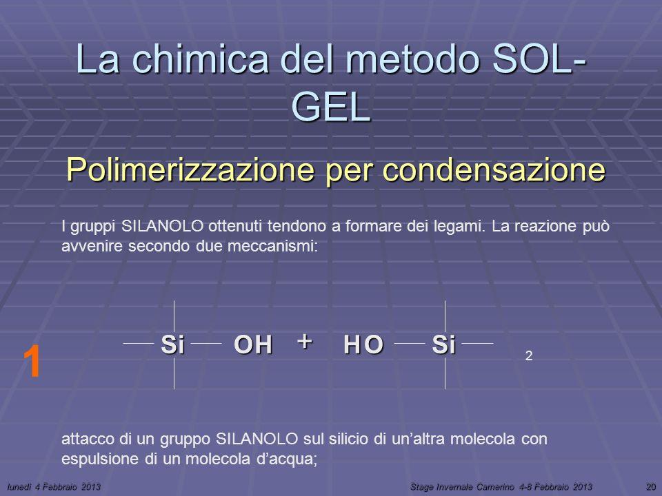 lunedì 4 Febbraio 2013Stage Invernale Camerino 4-8 Febbraio 201320 La chimica del metodo SOL- GEL Polimerizzazione per condensazione SiH + HO I gruppi