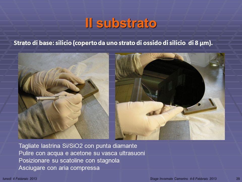 lunedì 4 Febbraio 2013Stage Invernale Camerino 4-8 Febbraio 201328 Il substrato Strato di base: silicio (coperto da uno strato di ossido di silicio di 8 μm).