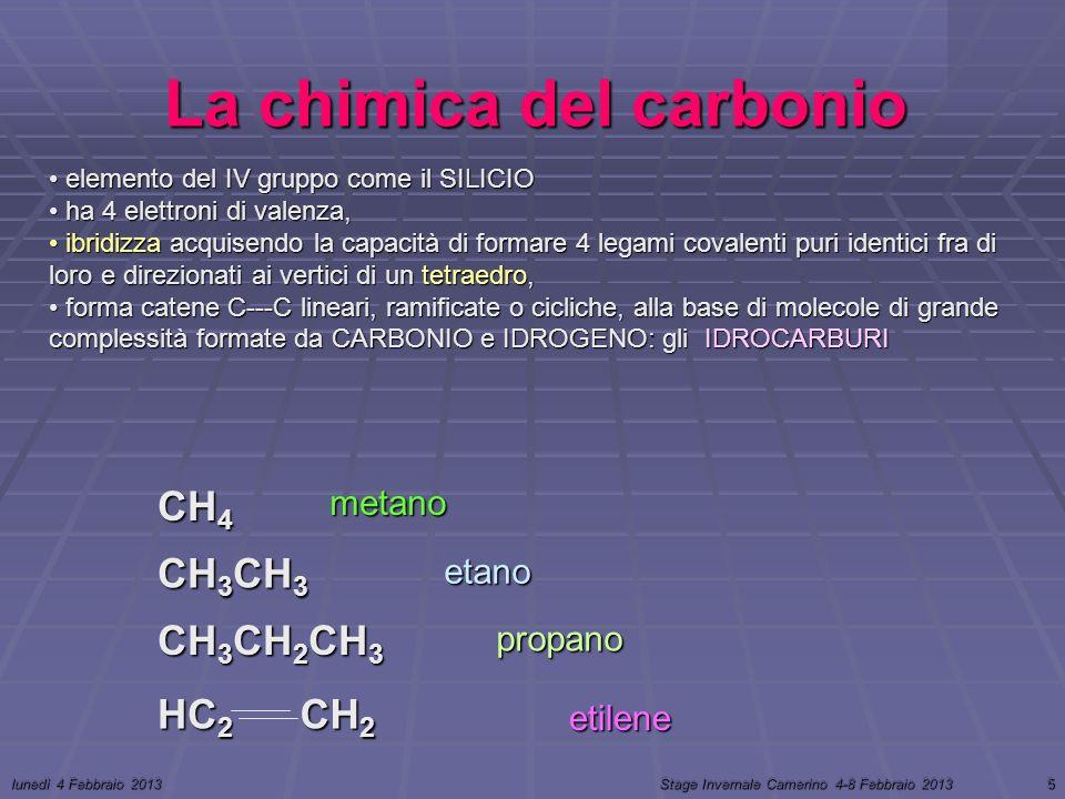 lunedì 4 Febbraio 2013Stage Invernale Camerino 4-8 Febbraio 20135 La chimica del carbonio CH 4 metano metano CH 3 CH 3 CH 3 CH 2 CH 3 HC 2 CH 2 etano propano etilene etilene elemento del IV gruppocome il SILICIO elemento del IV gruppo come il SILICIO ha 4 elettroni di valenza, ha 4 elettroni di valenza, ibridizza acquisendo la capacità di formare 4 legami covalenti puri identici fra di loro e direzionati ai vertici di un tetraedro, ibridizza acquisendo la capacità di formare 4 legami covalenti puri identici fra di loro e direzionati ai vertici di un tetraedro, forma catene C---C lineari, ramificate o cicliche, alla base di molecole di grande complessità formate da CARBONIO e IDROGENO: gli IDROCARBURI forma catene C---C lineari, ramificate o cicliche, alla base di molecole di grande complessità formate da CARBONIO e IDROGENO: gli IDROCARBURI