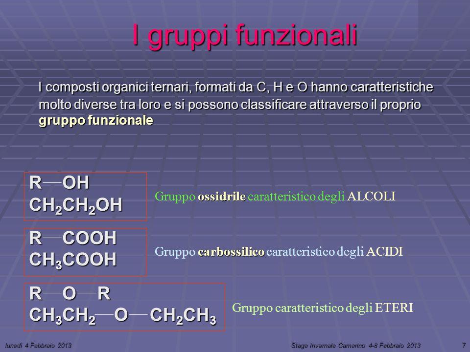 lunedì 4 Febbraio 2013Stage Invernale Camerino 4-8 Febbraio 20137 I composti organici ternari, formati da C, H e O hanno caratteristiche molto diverse tra loro e si possono classificare attraverso il proprio gruppo funzionale I composti organici ternari, formati da C, H e O hanno caratteristiche molto diverse tra loro e si possono classificare attraverso il proprio gruppo funzionale Gruppo o oo ossidrile caratteristico degli ALCOLI CH 2 CH 2 OH ROH Gruppo c cc carbossilico caratteristico degli ACIDI Gruppo caratteristico degli ETERI RCOOH CH 3 COOH ROR CH 3 CH 2 O CH 2 CH 3 I gruppi funzionali