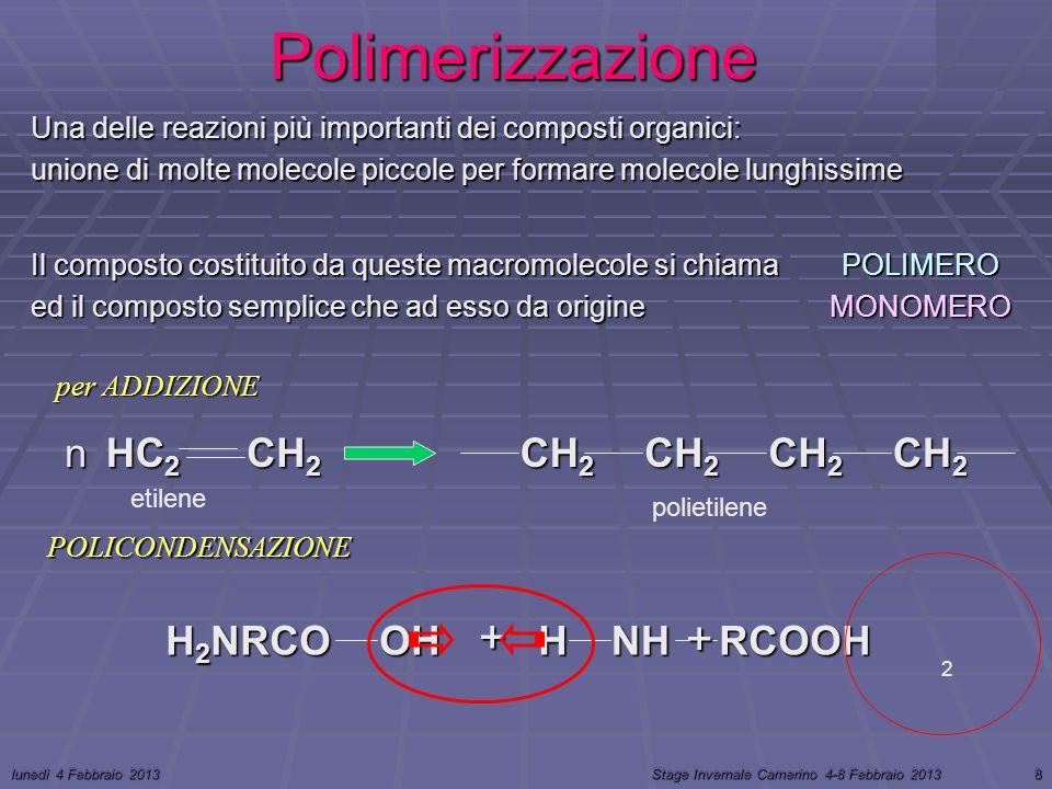 lunedì 4 Febbraio 2013Stage Invernale Camerino 4-8 Febbraio 20138 Polimerizzazione Una delle reazioni più importanti dei composti organici: unione di molte molecole piccole per formare molecole lunghissime HC 2 CH 2 Il composto costituito da queste macromolecole si chiama POLIMERO ed il composto semplice che ad esso da origine MONOMERO POLICONDENSAZIONE per ADDIZIONE CH 2 nNHRCOOHH H 2 NRCO OH + + 2 etilene polietilene