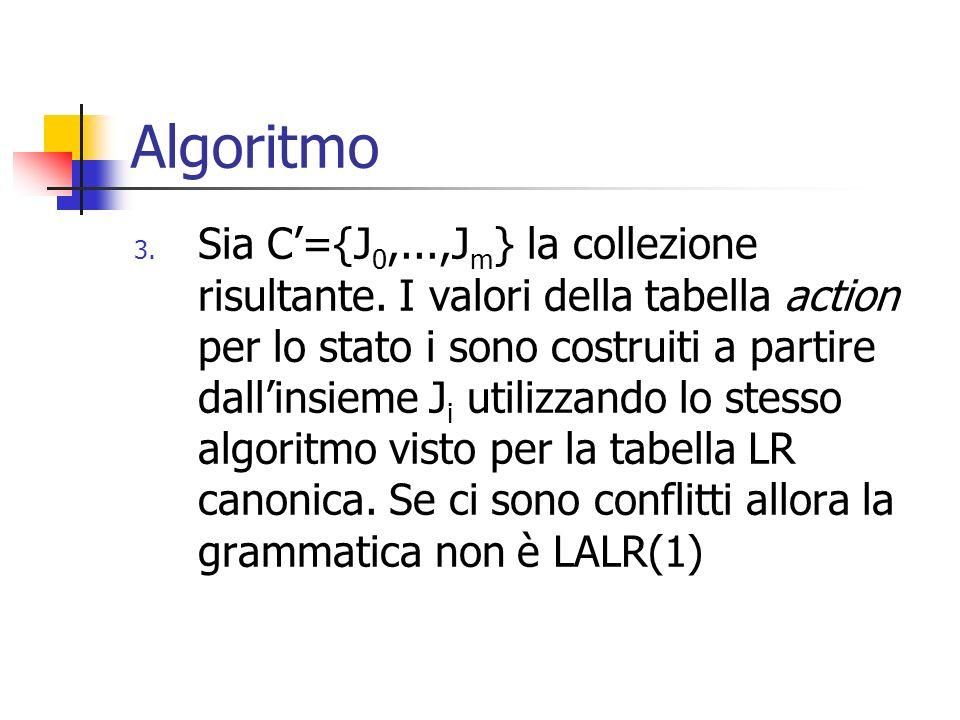 Algoritmo Input: una grammatica aumentata G Output: le funzioni action e goto della tabella di parsing LALR 1.