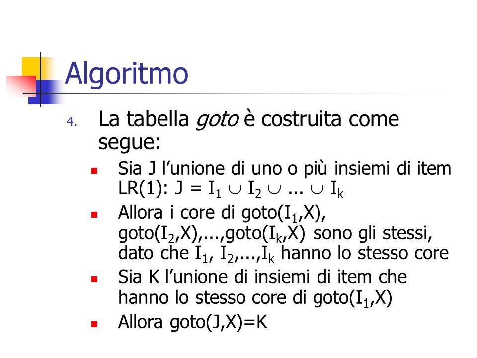 Algoritmo 3. Sia C={J 0,...,J m } la collezione risultante.