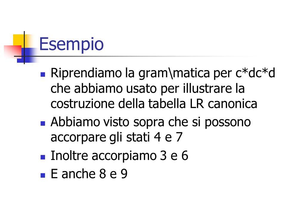 Algoritmo 4.