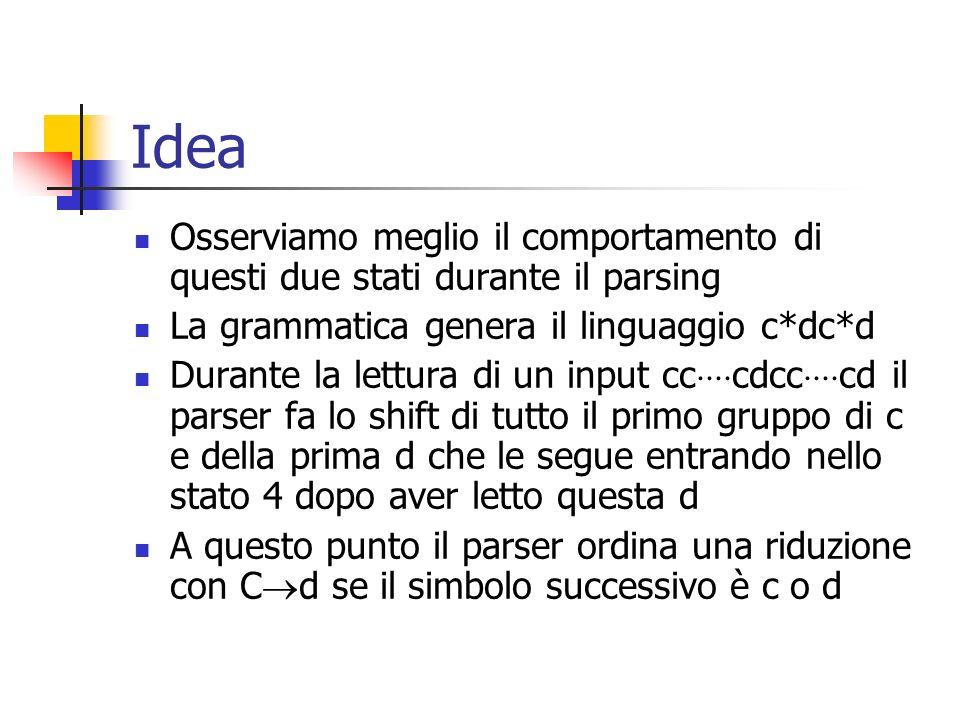 Idea Alcuni insiemi di item LR(1) che abbiamo costruito per questa grammatica avevano lo stesso insieme di item LR(0) ma differivano per i simboli di lookahead I 4 = {[C d, c], [C d, d] } I 7 = {[C d, $]}