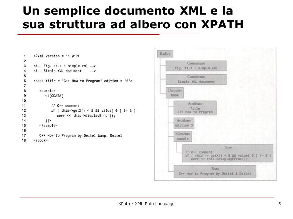 XPath - XML Path Language26 I Filtri - Esempi //album[@tracks >= 5] tutti gli album con attributo tracks avente valore maggiore di cinque //song[title and artist] tutte le song aventi (almeno) un figlio title e un figlio artist //song[@album != santana1 and not(comment)] tutte le song con un attributo album con valore diverso da santana1 e senza figli comment //cd/song[1] la prima song di tutti i cd (//cd/song)[1] la prima di tutte le song in tutti i cd