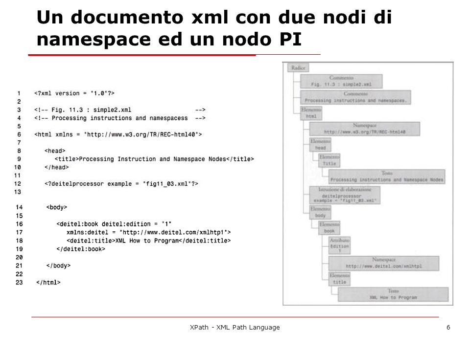 XPath - XML Path Language6 Un documento xml con due nodi di namespace ed un nodo PI
