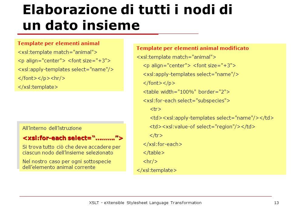 XSLT - eXtensible Stylesheet Language Transformation13 Elaborazione di tutti i nodi di un dato insieme Template per elementi animal Template per eleme