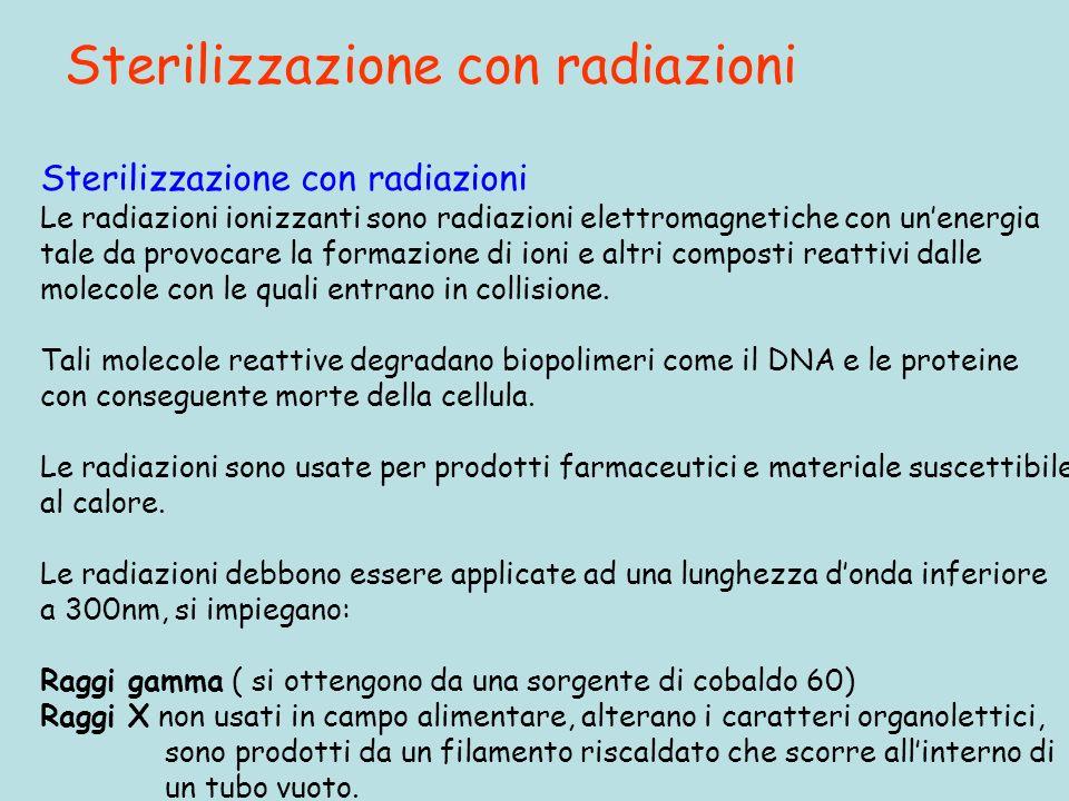 Sterilizzazione con radiazioni Le radiazioni ionizzanti sono radiazioni elettromagnetiche con unenergia tale da provocare la formazione di ioni e altri composti reattivi dalle molecole con le quali entrano in collisione.