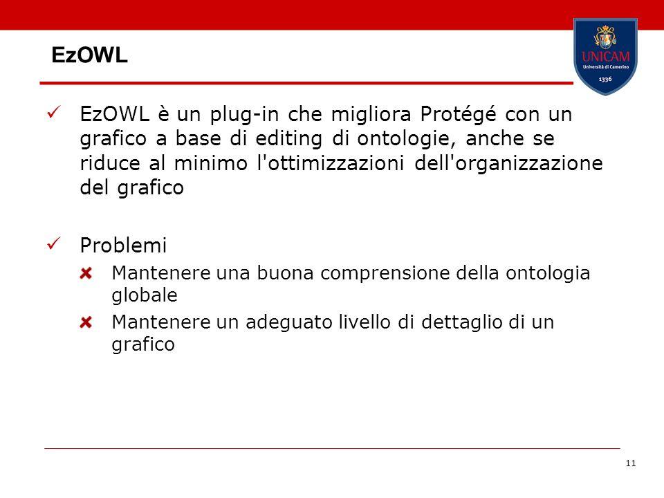 11 EzOWL EzOWL è un plug-in che migliora Protégé con un grafico a base di editing di ontologie, anche se riduce al minimo l'ottimizzazioni dell'organi