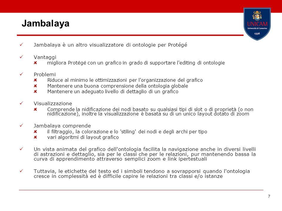 7 Jambalaya Jambalaya è un altro visualizzatore di ontologie per Protégé Vantaggi migliora Protégé con un grafico in grado di supportare l'editing di