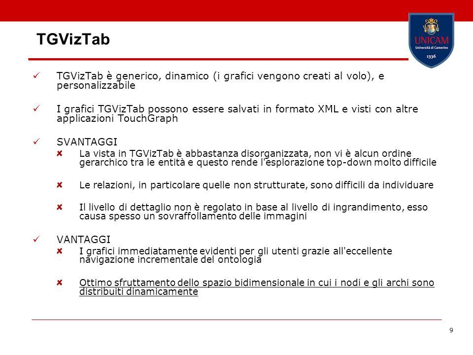 9 TGVizTab TGVizTab è generico, dinamico (i grafici vengono creati al volo), e personalizzabile I grafici TGVizTab possono essere salvati in formato X