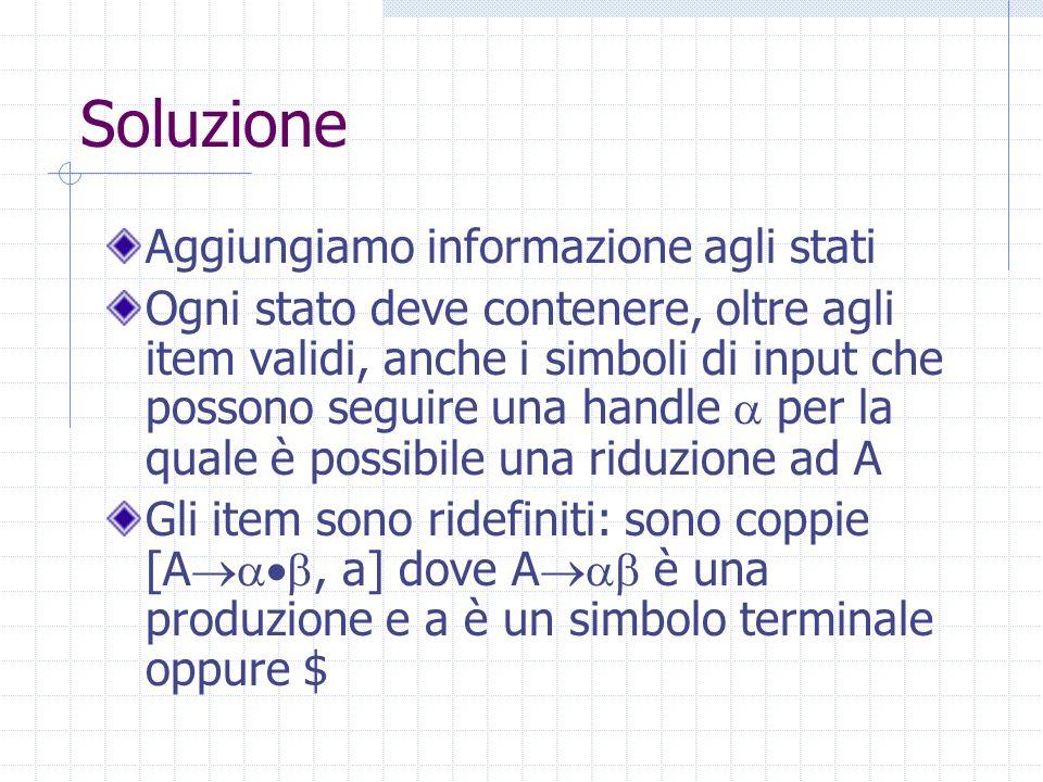 Algoritmo 1.Costruisci C = {I 0,I 1,...,I n }, la collezione di item LR(1) 2.