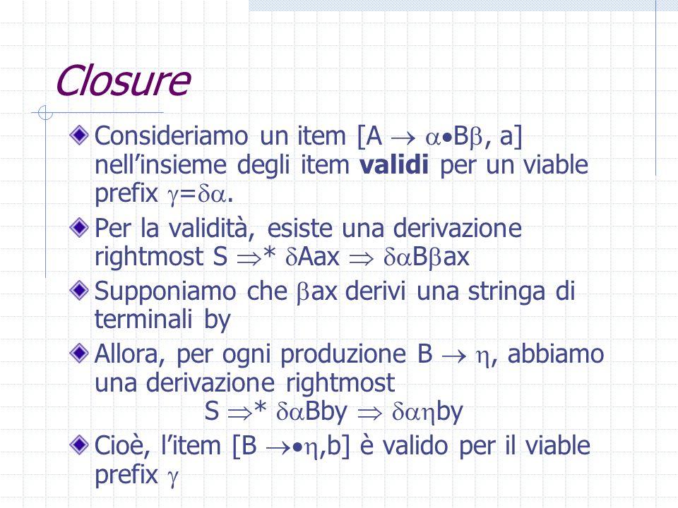 Closure Consideriamo un item [A B, a] nellinsieme degli item validi per un viable prefix =.