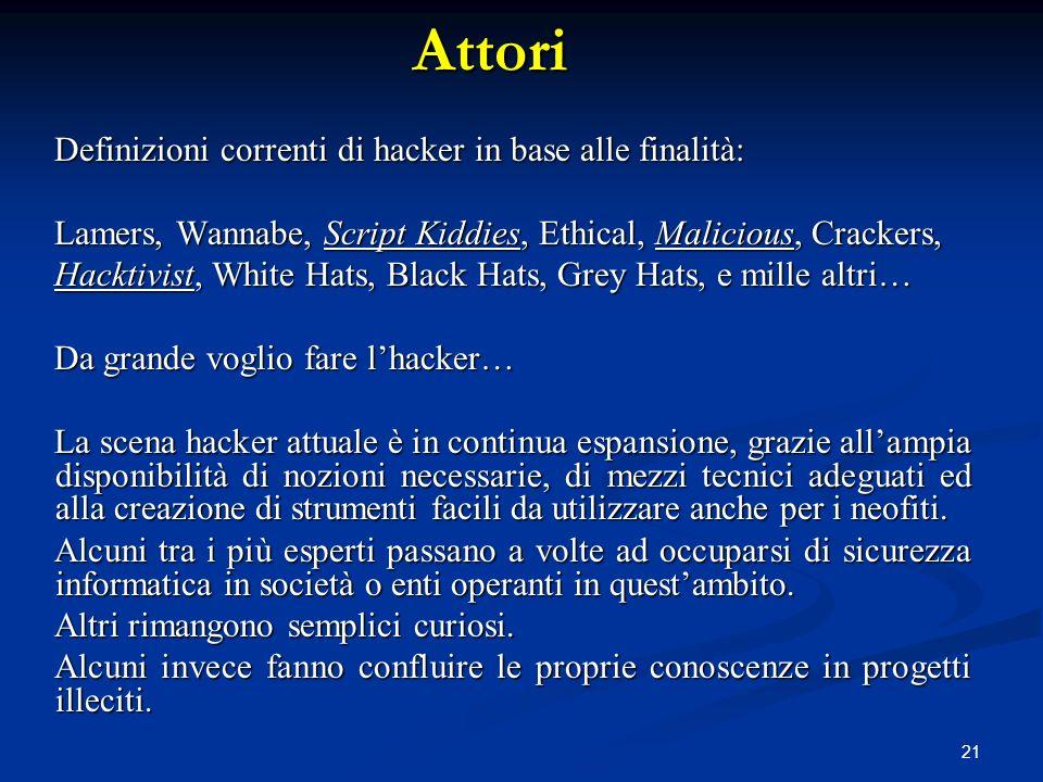 21Attori Definizioni correnti di hacker in base alle finalità: Lamers, Wannabe, Script Kiddies, Ethical, Malicious, Crackers, Hacktivist, White Hats,