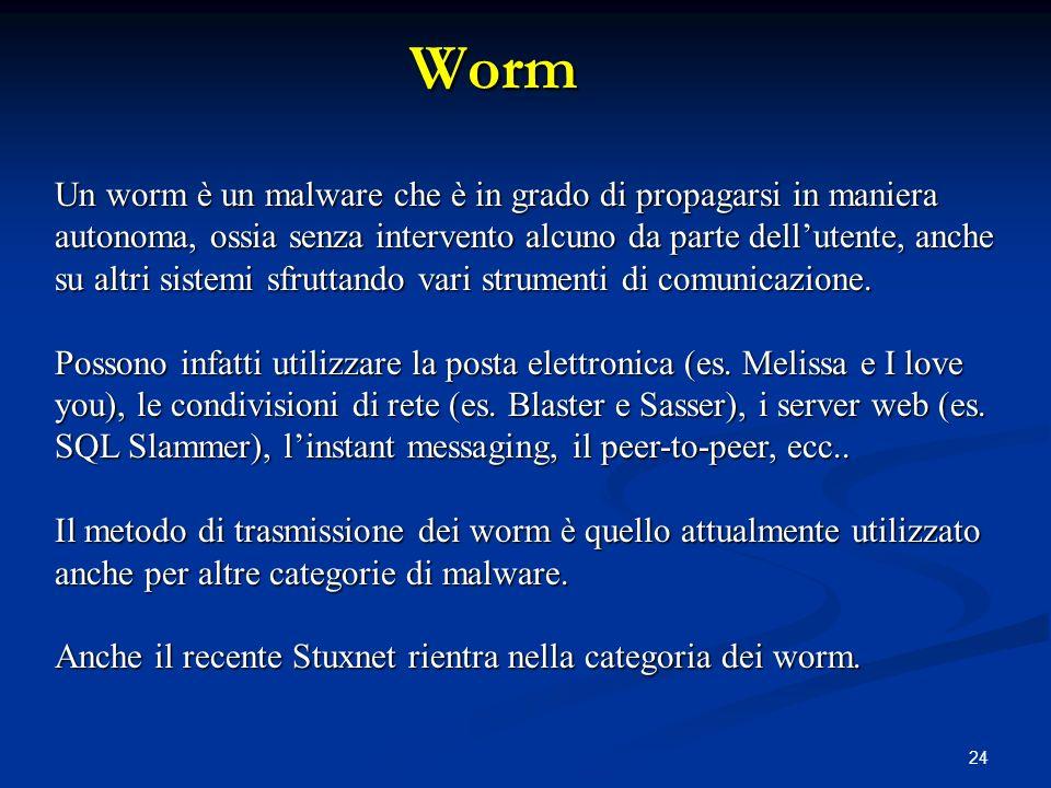 24 Worm Un worm è un malware che è in grado di propagarsi in maniera autonoma, ossia senza intervento alcuno da parte dellutente, anche su altri siste