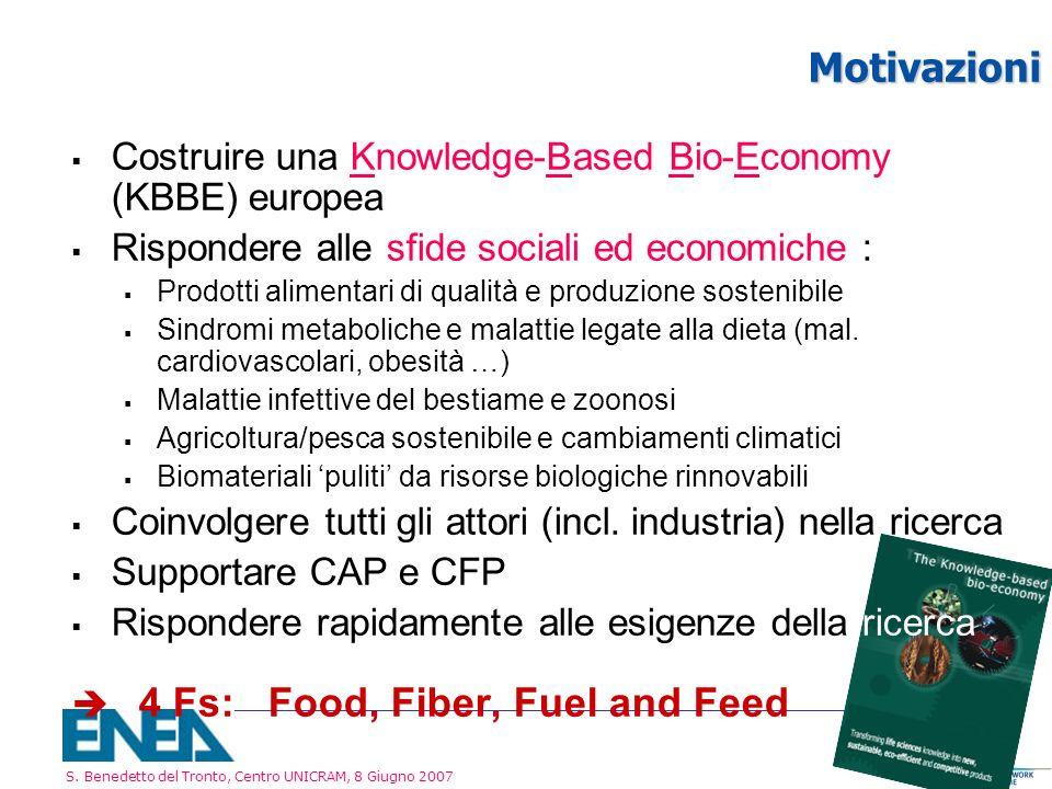 S. Benedetto del Tronto, Centro UNICRAM, 8 Giugno 2007Motivazioni Costruire una Knowledge-Based Bio-Economy (KBBE) europea Rispondere alle sfide socia